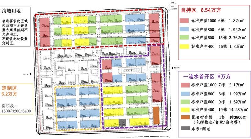 南通标准厂房招商 可定制 通州湾 电子信息和智能制造产业园 1650平三层五层厂房出售